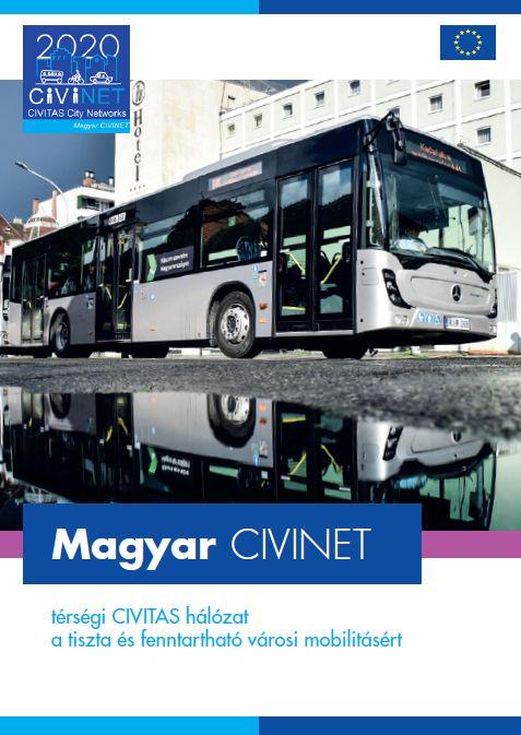 Magyar CIVINET